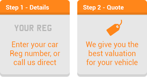 Enter the registration number of your car and we'll give you the best valuation of your vehicle