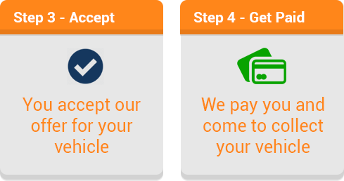 You accept the offer for your vehicle, we pay you and come and collect your scrap vehicle